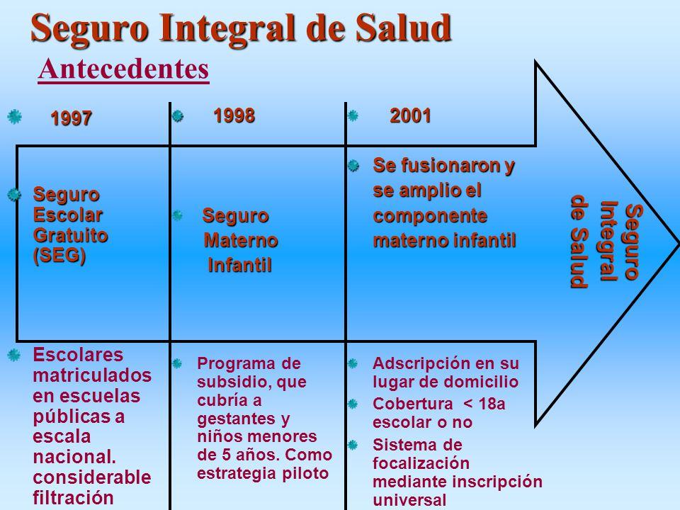 Seguro Integral de Salud Seguro Integral de Salud Antecedentes 1997 Seguro Escolar Gratuito (SEG) Escolares matriculados en escuelas públicas a escala
