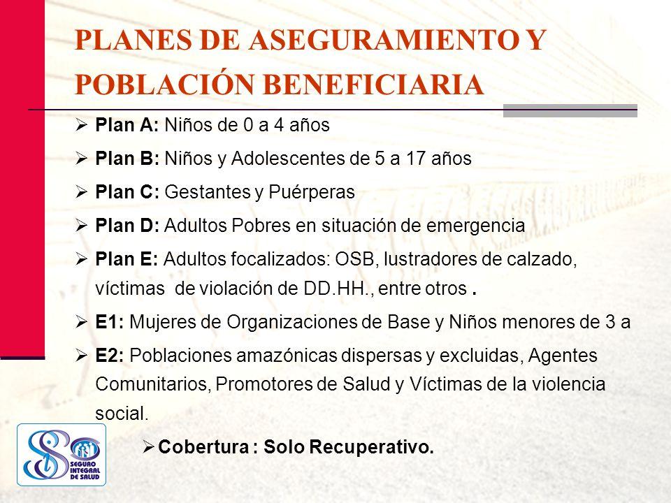 PLANES DE ASEGURAMIENTO Y POBLACIÓN BENEFICIARIA Plan A: Niños de 0 a 4 años Plan B: Niños y Adolescentes de 5 a 17 años Plan C: Gestantes y Puérperas
