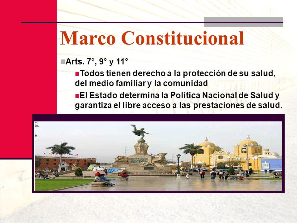 Marco Constitucional Arts. 7°, 9° y 11° Todos tienen derecho a la protección de su salud, del medio familiar y la comunidad El Estado determina la Pol