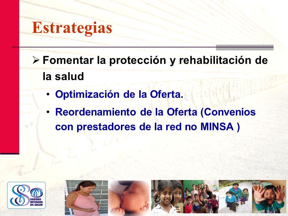 Estrategias Fomentar la protección y rehabilitación de la salud Optimización de la Oferta. Reordenamiento de la Oferta (Convenios con prestadores de l
