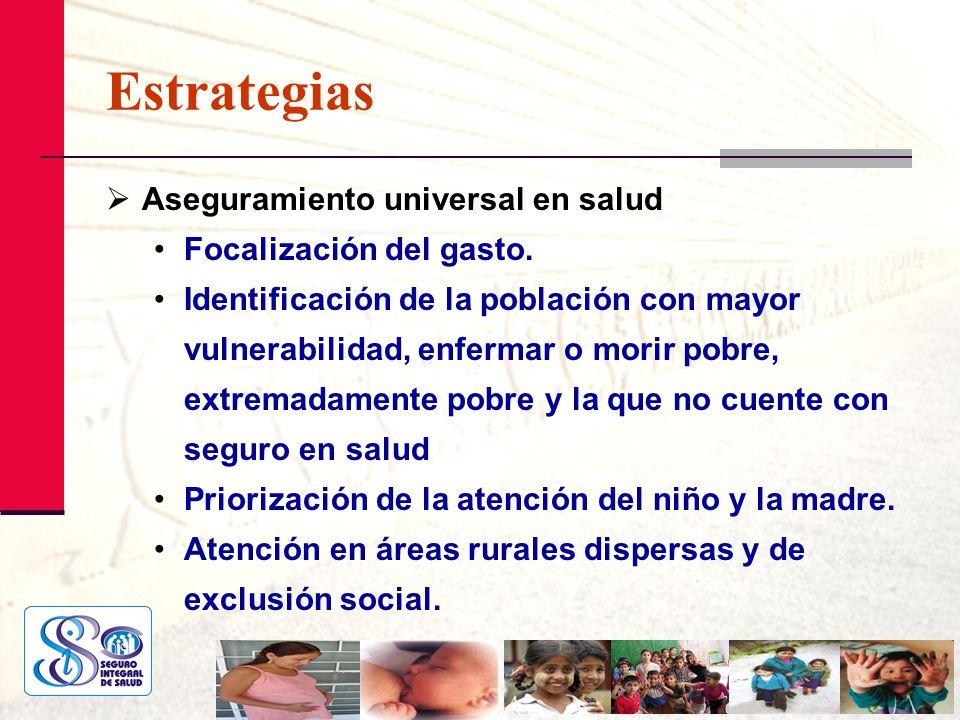 Estrategias Aseguramiento universal en salud Focalización del gasto. Identificación de la población con mayor vulnerabilidad, enfermar o morir pobre,