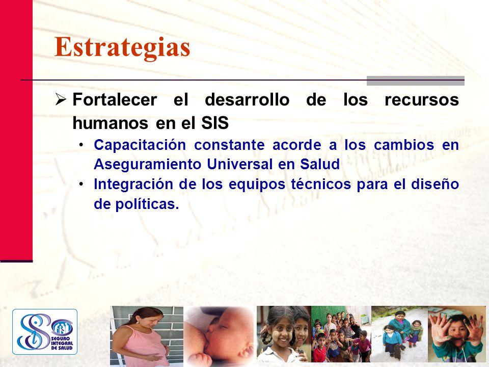 Estrategias Fortalecer el desarrollo de los recursos humanos en el SIS Capacitación constante acorde a los cambios en Aseguramiento Universal en Salud