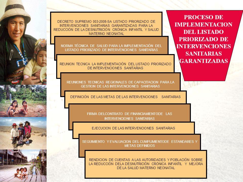DECRETO SUPREMO 003-2008-SA LISTADO PRIORIZADO DE INTERVENCIONES SANITARIAS GARANTIZADAS PARA LA REDUCCIÓN DE LA DESNUTRICIÓN CRÓNICA INFANTIL Y SALUD
