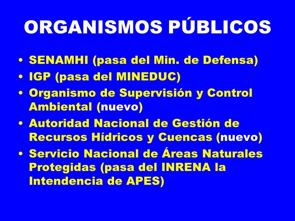 ORGANISMOS PÚBLICOS SENAMHI (pasa del Min.