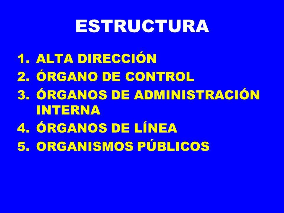 ESTRUCTURA 1.ALTA DIRECCIÓN 2.ÓRGANO DE CONTROL 3.ÓRGANOS DE ADMINISTRACIÓN INTERNA 4.ÓRGANOS DE LÍNEA 5.ORGANISMOS PÚBLICOS