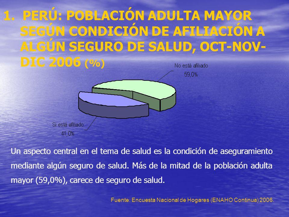 1. PERÚ: POBLACIÓN ADULTA MAYOR SEGÚN CONDICIÓN DE AFILIACIÓN A ALGÚN SEGURO DE SALUD, OCT-NOV- DIC 2006 (%) Un aspecto central en el tema de salud es