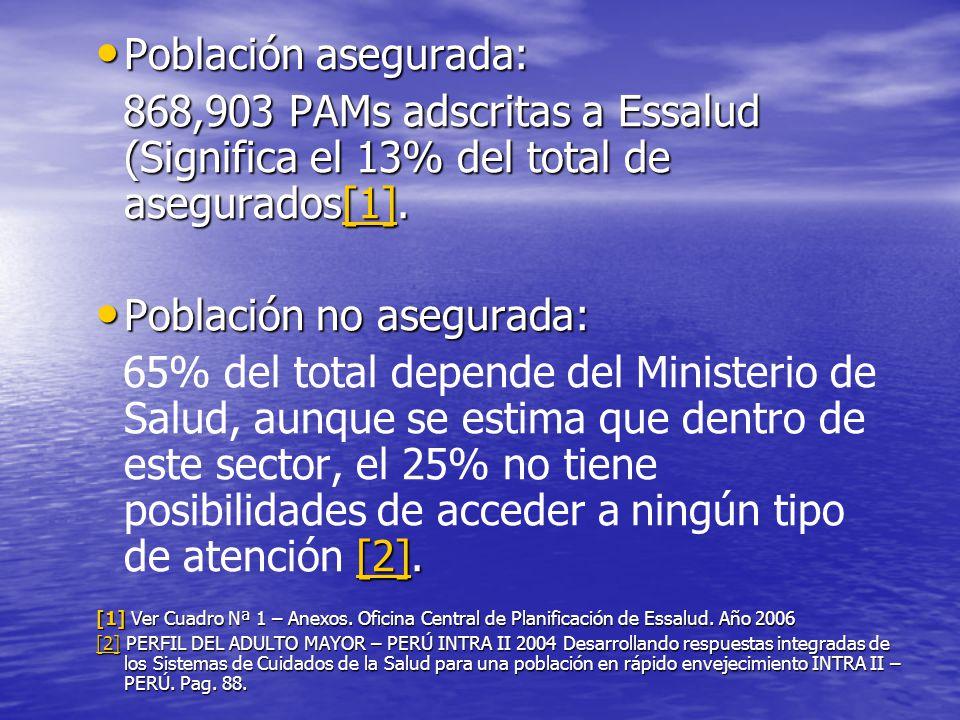 Población asegurada: Población asegurada: 868,903 PAMs adscritas a Essalud (Significa el 13% del total de asegurados[1].