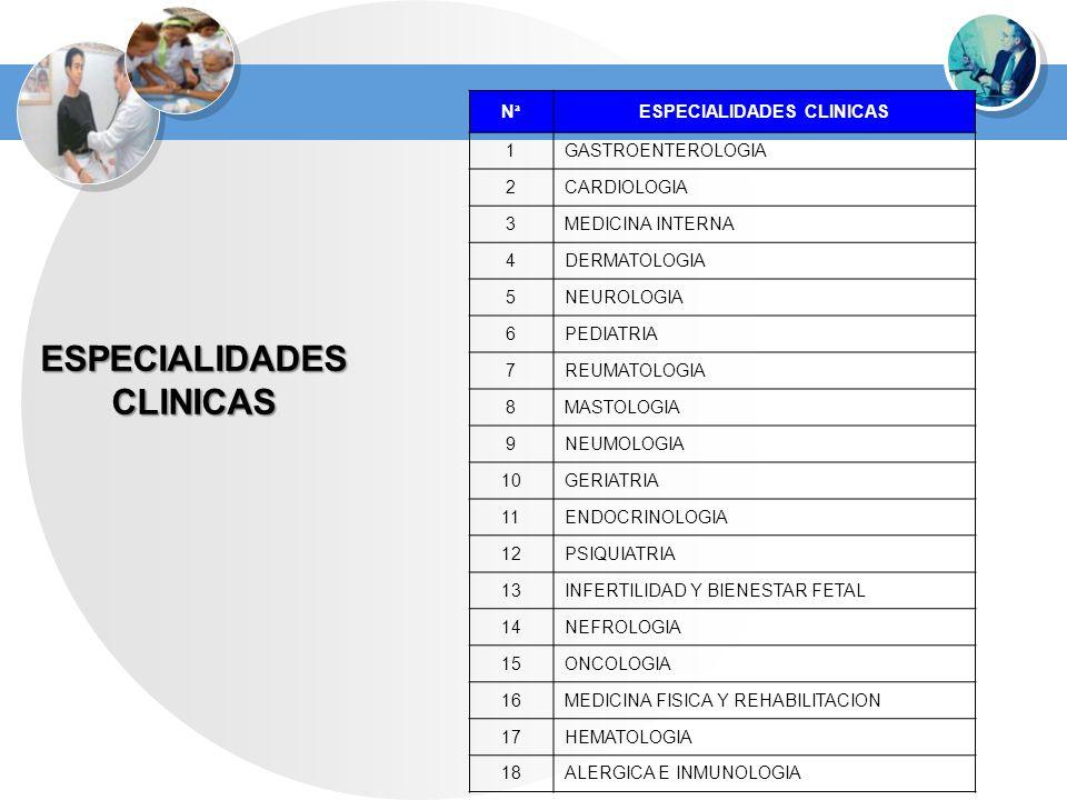 ESPECIALIDADESCLINICAS NªNªESPECIALIDADES CLINICAS 1GASTROENTEROLOGIA 2CARDIOLOGIA 3MEDICINA INTERNA 4DERMATOLOGIA 5NEUROLOGIA 6PEDIATRIA 7REUMATOLOGI