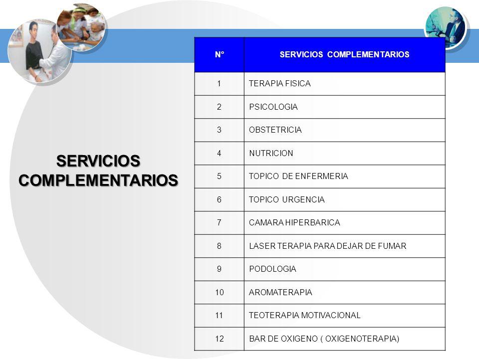 SERVICIOSCOMPLEMENTARIOS N°SERVICIOS COMPLEMENTARIOS 1TERAPIA FISICA 2PSICOLOGIA 3OBSTETRICIA 4NUTRICION 5TOPICO DE ENFERMERIA 6TOPICO URGENCIA 7CAMAR