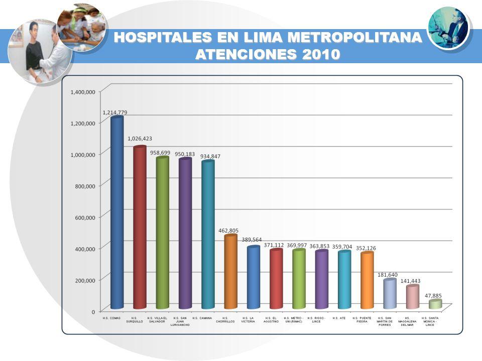 HOSPITALES EN LIMA METROPOLITANA ATENCIONES 2010