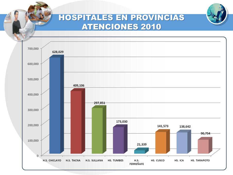 HOSPITALES EN PROVINCIAS ATENCIONES 2010