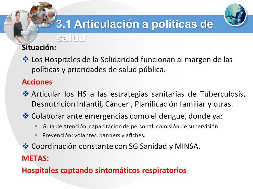 Situación: Los Hospitales de la Solidaridad funcionan al margen de las políticas y prioridades de salud pública. Acciones Articular los HS a las estra
