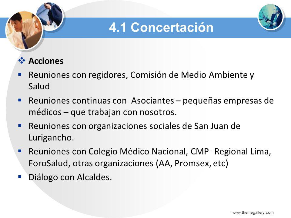 4.1 Concertación Acciones Reuniones con regidores, Comisión de Medio Ambiente y Salud Reuniones continuas con Asociantes – pequeñas empresas de médico