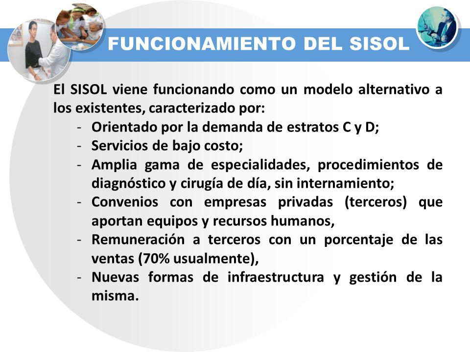 FUNCIONAMIENTO DEL SISOL El SISOL viene funcionando como un modelo alternativo a los existentes, caracterizado por: -Orientado por la demanda de estra