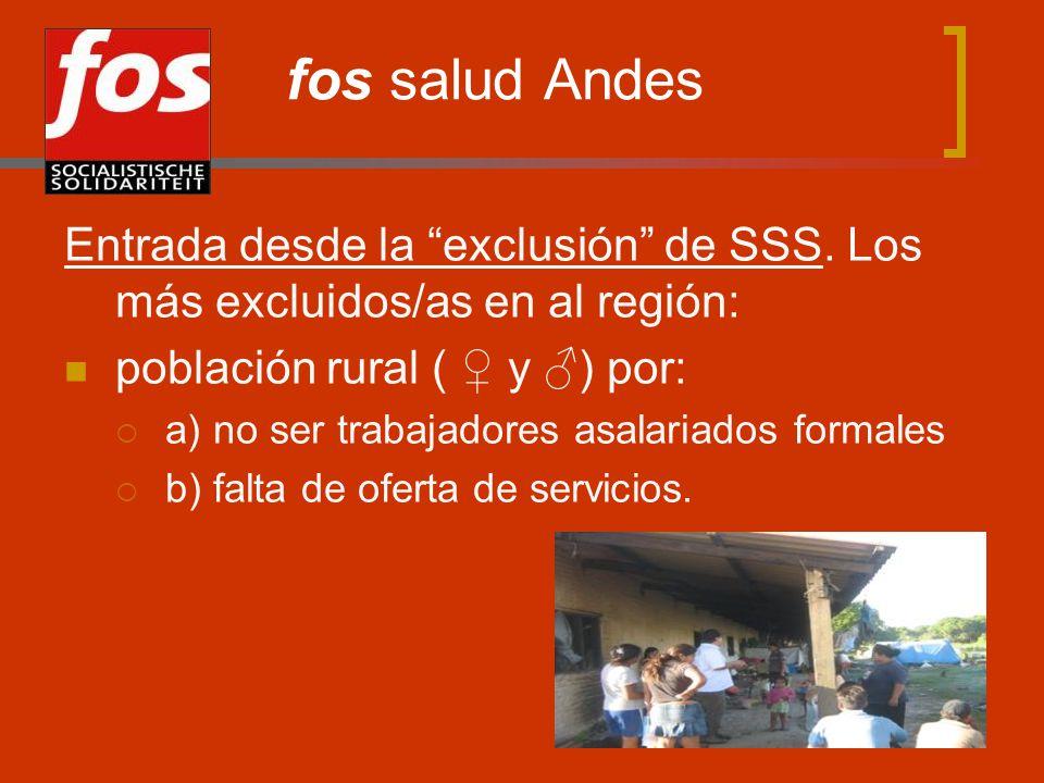 fos salud Andes Entrada desde la exclusión de SSS.