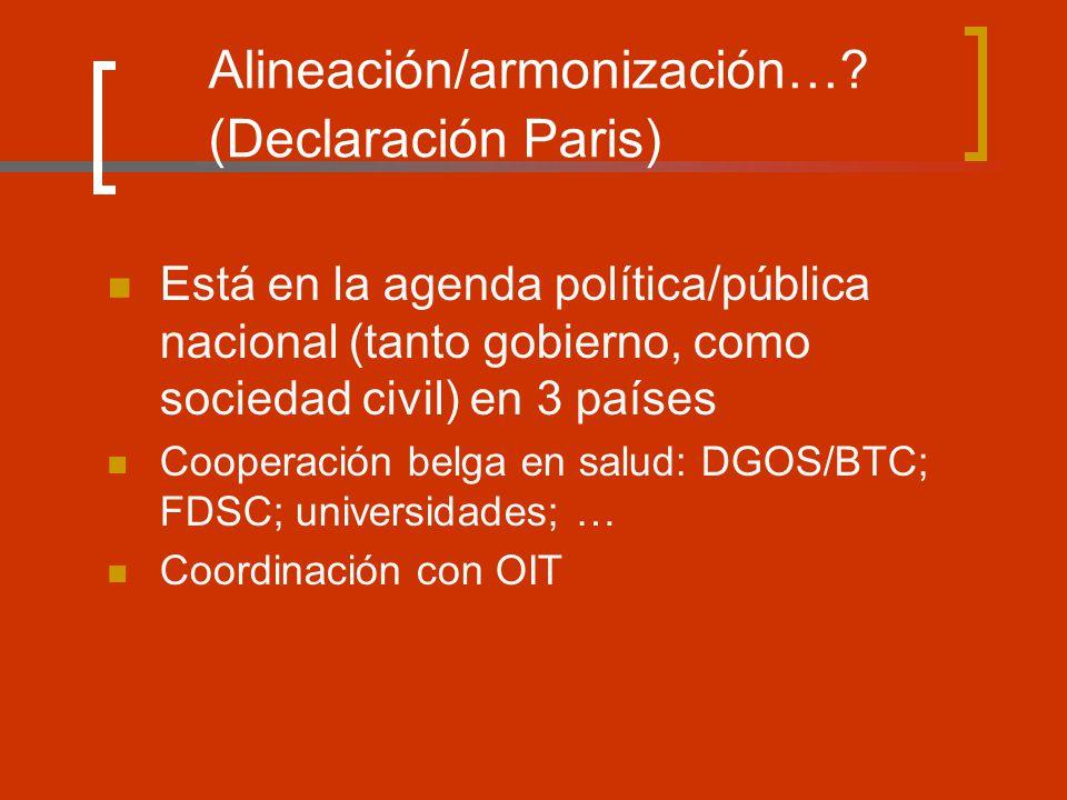 Está en la agenda política/pública nacional (tanto gobierno, como sociedad civil) en 3 países Cooperación belga en salud: DGOS/BTC; FDSC; universidades; … Coordinación con OIT Alineación/armonización….