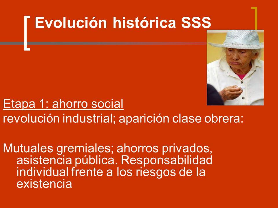 Evolución histórica SSS Etapa 1: ahorro social revolución industrial; aparición clase obrera: Mutuales gremiales; ahorros privados, asistencia pública.