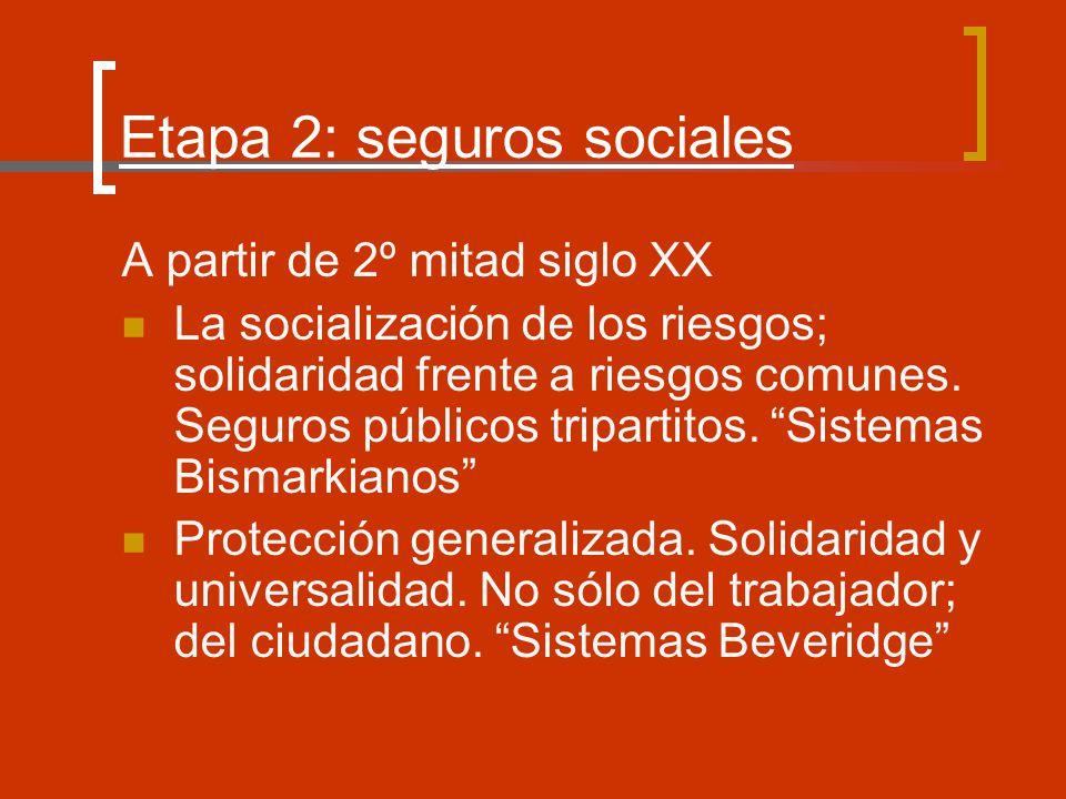 Etapa 2: seguros sociales A partir de 2º mitad siglo XX La socialización de los riesgos; solidaridad frente a riesgos comunes.