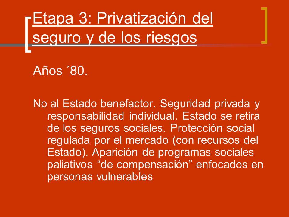 Etapa 3: Privatización del seguro y de los riesgos Años ´80.