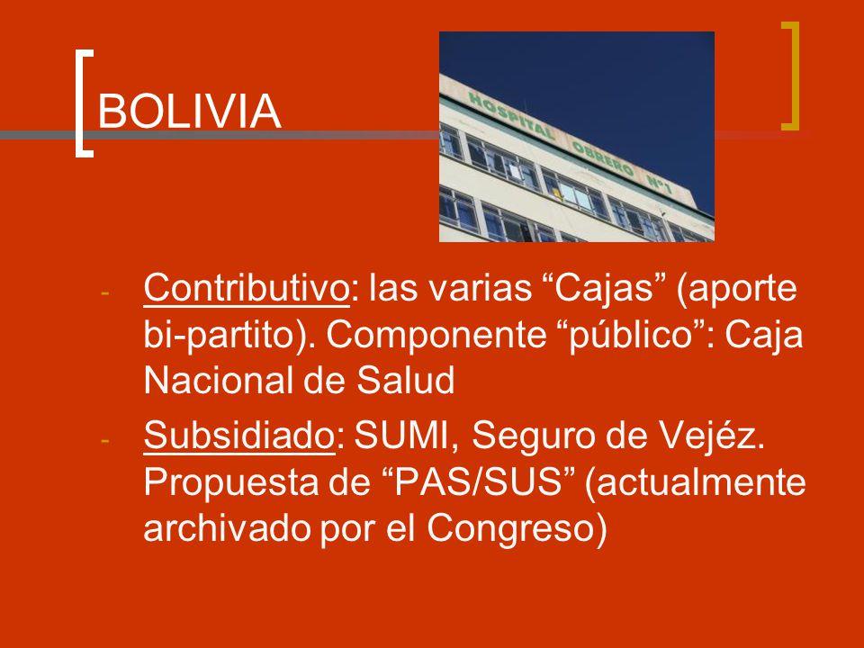 BOLIVIA - Contributivo: las varias Cajas (aporte bi-partito).