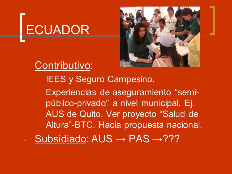ECUADOR - Contributivo: - IEES y Seguro Campesino.