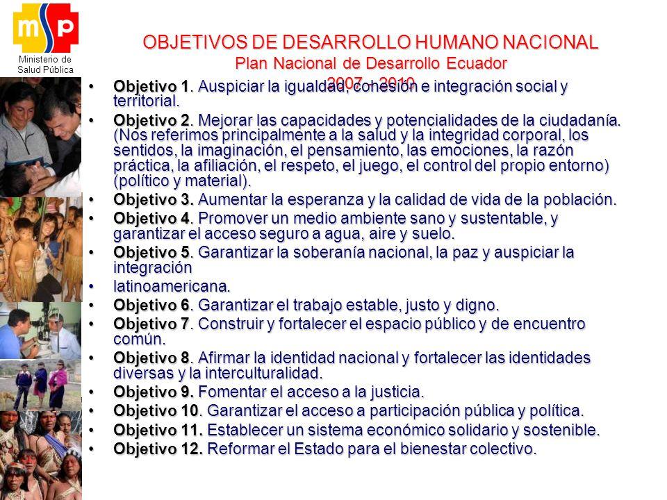 Ministerio de Salud Pública OBJETIVOS DE DESARROLLO HUMANO NACIONAL Plan Nacional de Desarrollo Ecuador 2007 - 2010 Objetivo 1. Auspiciar la igualdad,