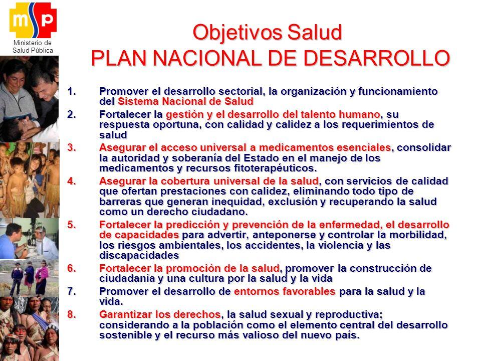Ministerio de Salud Pública Objetivos Salud PLAN NACIONAL DE DESARROLLO 1.Promover el desarrollo sectorial, la organización y funcionamiento del Siste