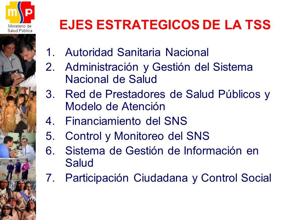 Ministerio de Salud Pública EJES ESTRATEGICOS DE LA TSS 1.Autoridad Sanitaria Nacional 2.Administración y Gestión del Sistema Nacional de Salud 3.Red