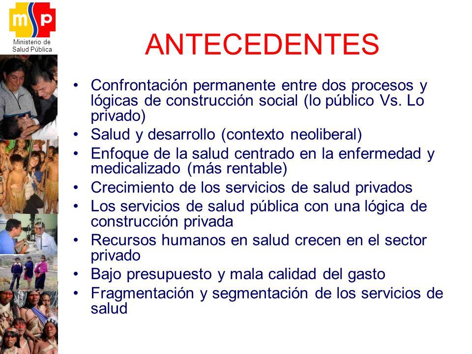 Ministerio de Salud Pública ANTECEDENTES Confrontación permanente entre dos procesos y lógicas de construcción social (lo público Vs. Lo privado) Salu