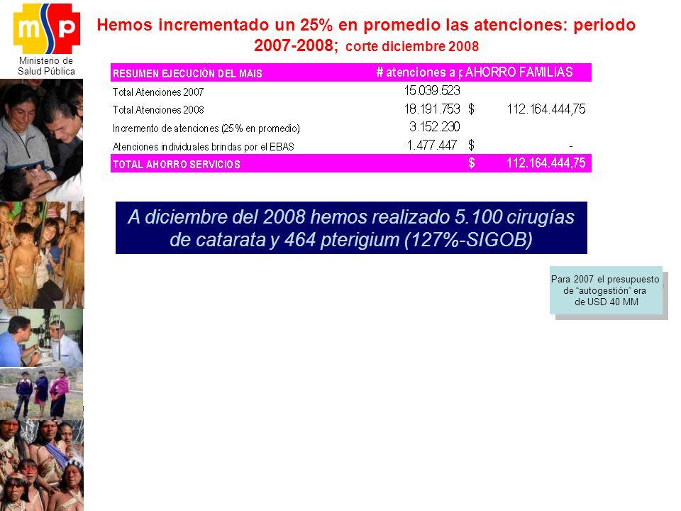 Ministerio de Salud Pública Hemos incrementado un 25% en promedio las atenciones: periodo 2007-2008; corte diciembre 2008 Para 2007 el presupuesto de