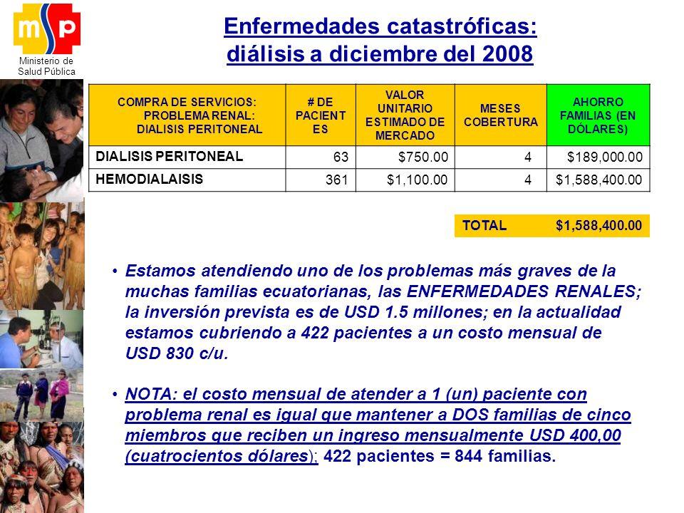 Ministerio de Salud Pública Enfermedades catastróficas: diálisis a diciembre del 2008 COMPRA DE SERVICIOS: PROBLEMA RENAL: DIALISIS PERITONEAL # DE PA