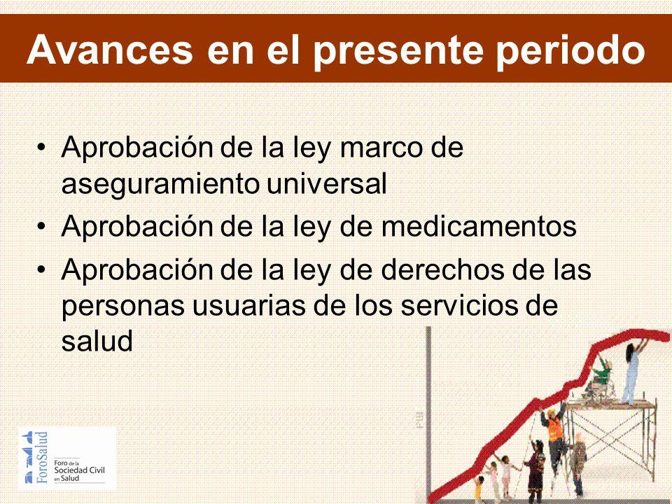 Avances en el presente periodo Aprobación de la ley marco de aseguramiento universal Aprobación de la ley de medicamentos Aprobación de la ley de dere