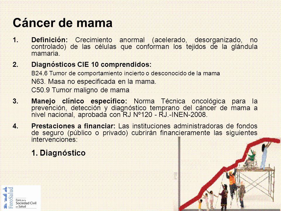 Cáncer de mama 1.Definición: Crecimiento anormal (acelerado, desorganizado, no controlado) de las células que conforman los tejidos de la glándula mam