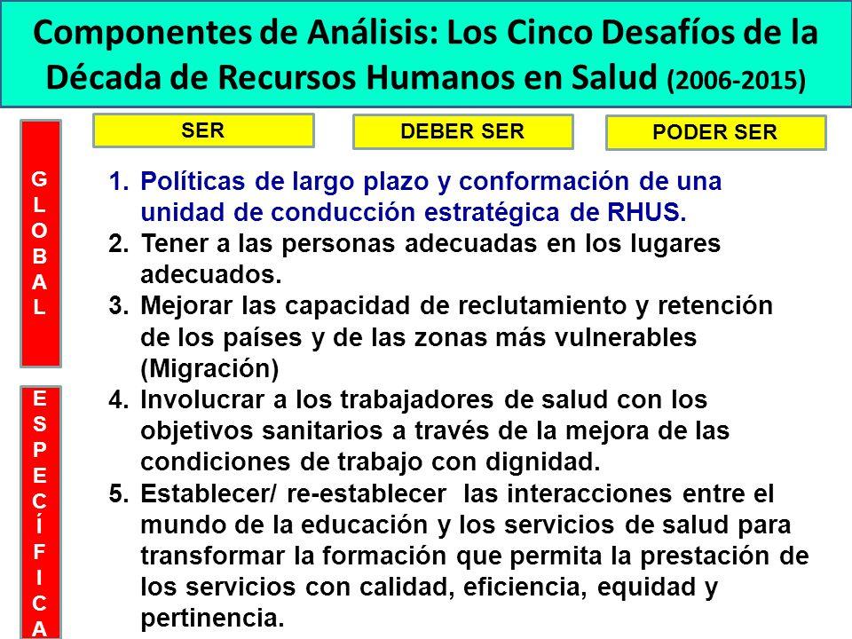 AYACUCHO: EESS CON PROFESIONALES SERUMS (MEDICO) – 2008 DISPONIBILIDAD MÉDICOS: < / =5 POR 10,000 Hab.