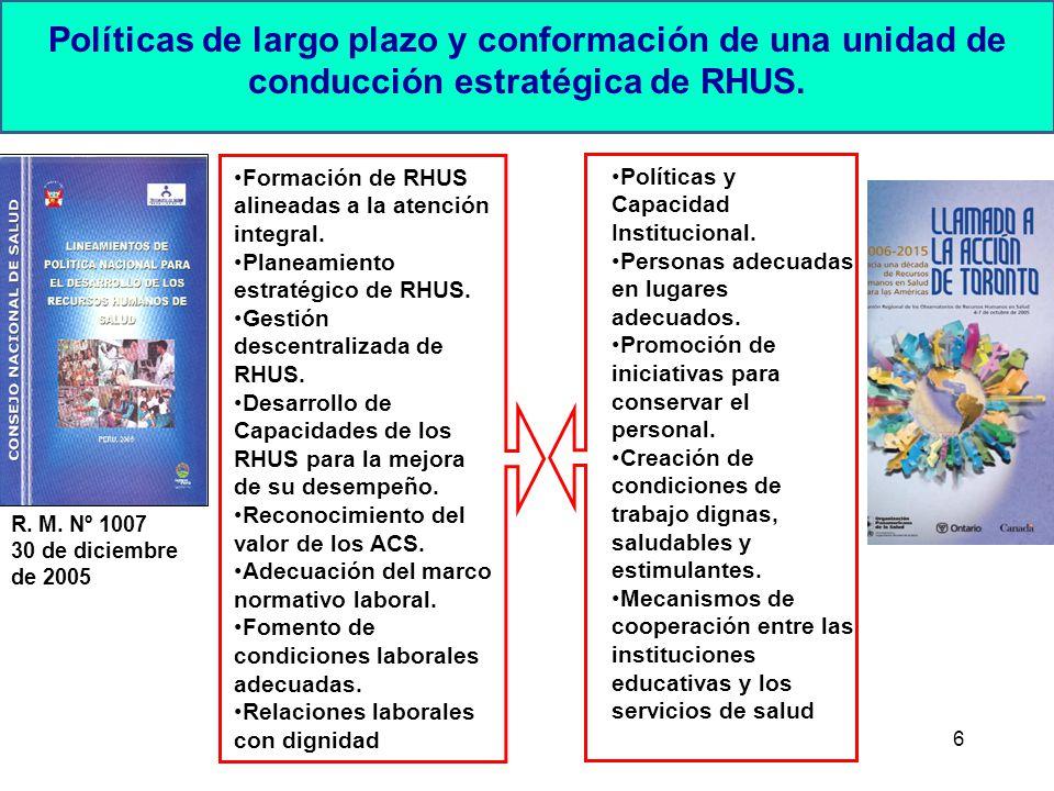 ARTICULACIÓN CON LOS LINEAMIENTOS DE LA GESTIÓN SECTORIAL