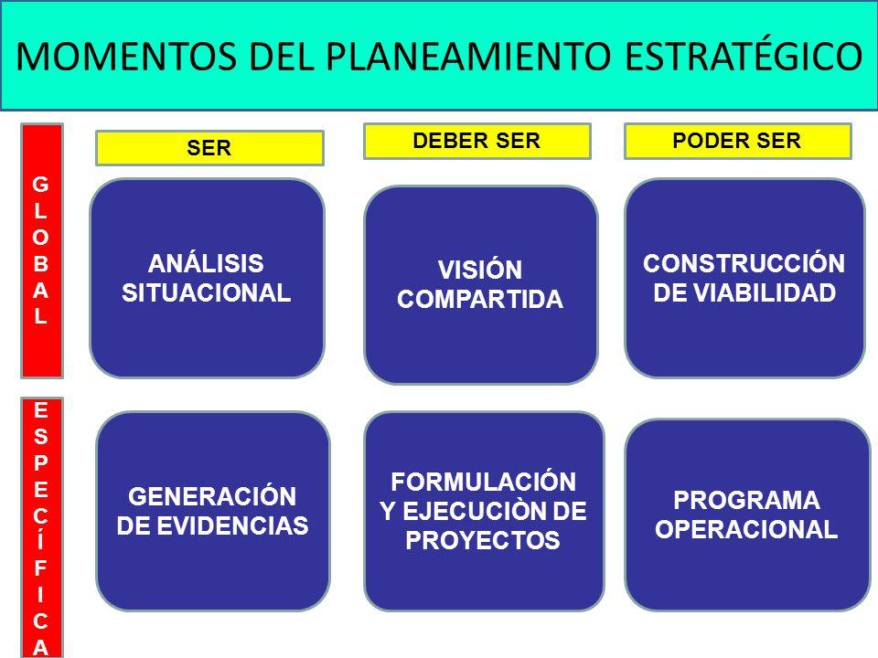 14 Dimensión del problema Baja capacidad de retención de RHUS en los servicios de Salud Pública Fuente: Observatorio Nacional de Recursos Humanos – Ministerio de Salud – 2006