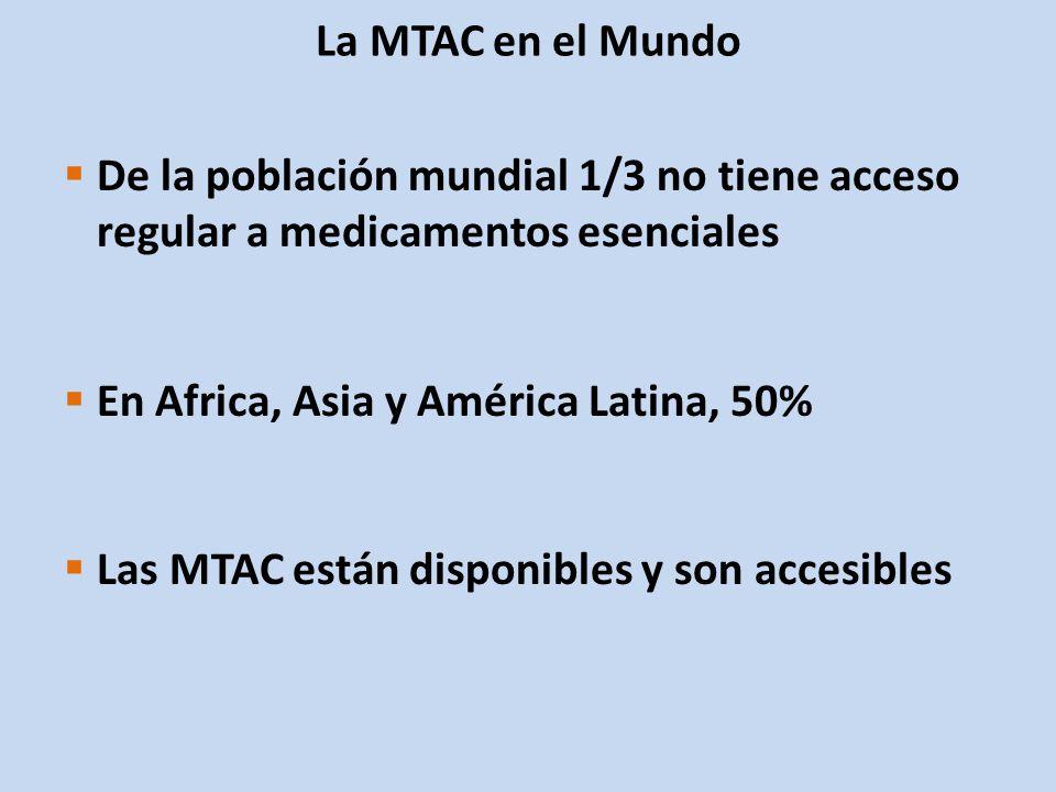 La MTAC en el Mundo Perspectivas Resolución WHA56.31 Importancia de las MTAC Proteger la seguridad de las personas Conservar el conocimiento tradicional Asegurar calidad de la atención y de los insumos