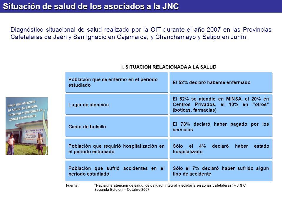 Diagnóstico situacional de salud realizado por la OIT durante el año 2007 en las Provincias Cafetaleras de Jaén y San Ignacio en Cajamarca, y Chancham