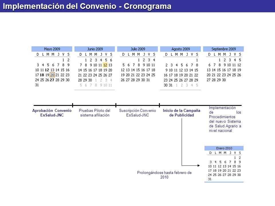 Implementación del Convenio - Cronograma Aprobación Convenio EsSalud-JNC Suscripción Convenio EsSalud-JNC Implementación de los Procedimientos del nue