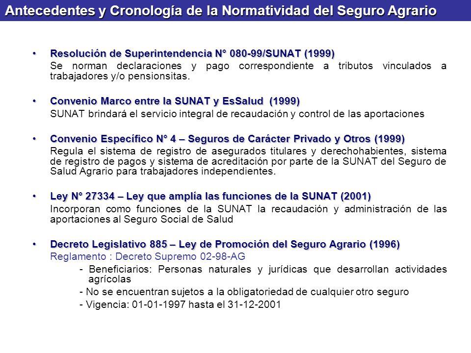 Resolución de Superintendencia N° 080-99/SUNAT (1999)Resolución de Superintendencia N° 080-99/SUNAT (1999) Se norman declaraciones y pago correspondie