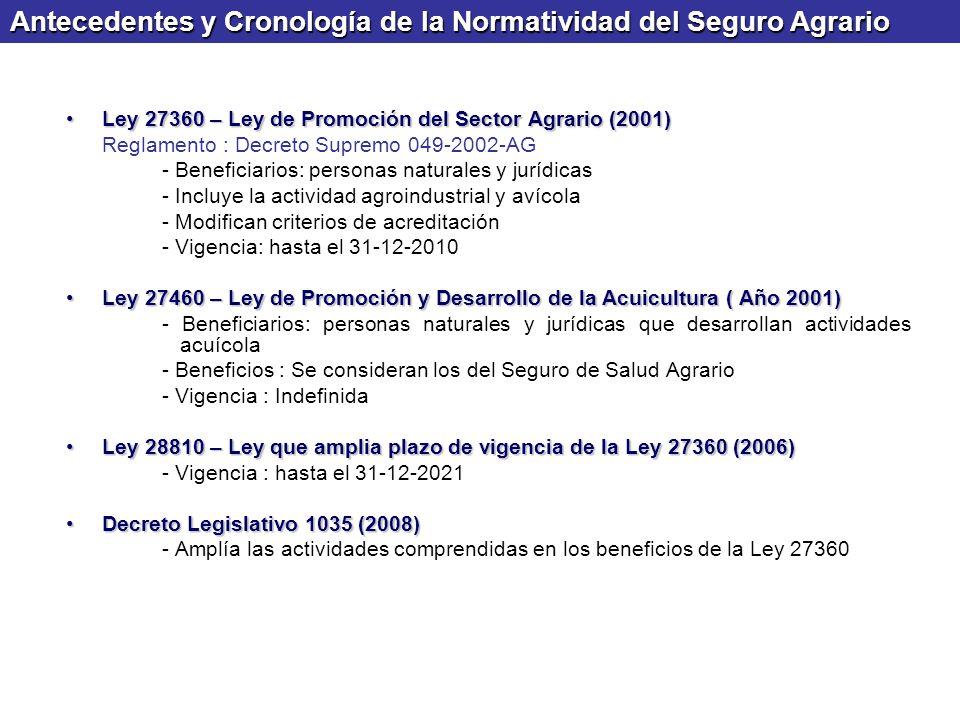Ley 27360 – Ley de Promoción del Sector Agrario (2001)Ley 27360 – Ley de Promoción del Sector Agrario (2001) Reglamento : Decreto Supremo 049-2002-AG