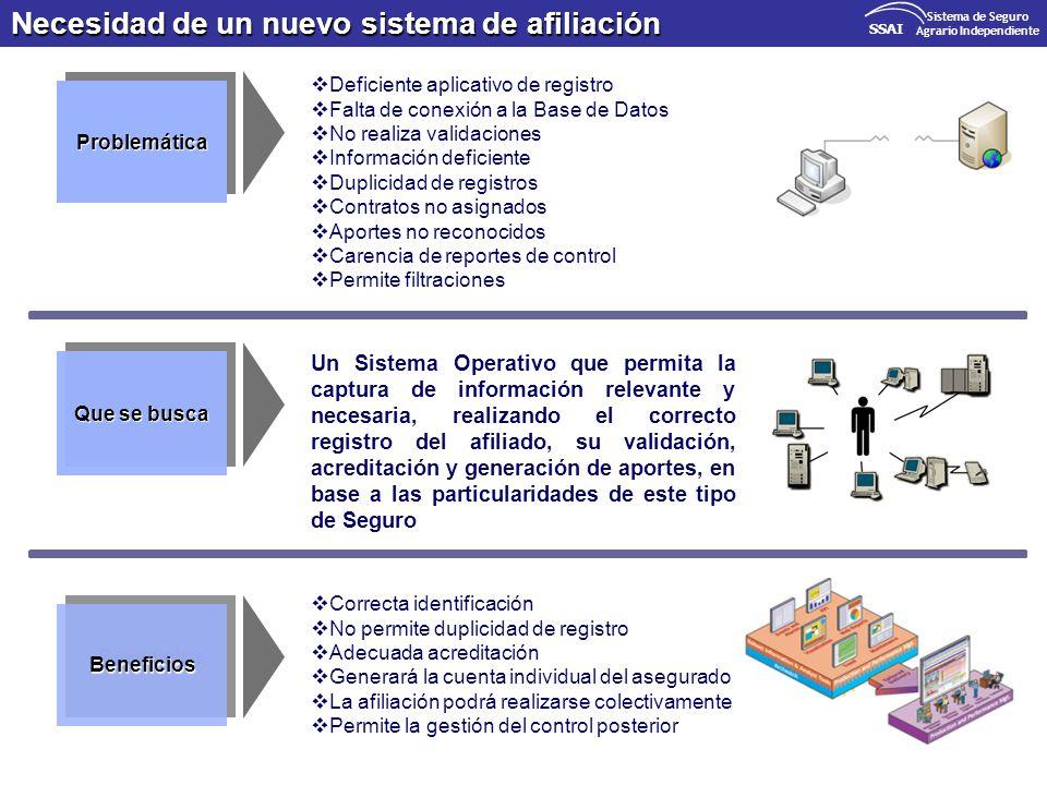 Necesidad de un nuevo sistema de afiliación Un Sistema Operativo que permita la captura de información relevante y necesaria, realizando el correcto r