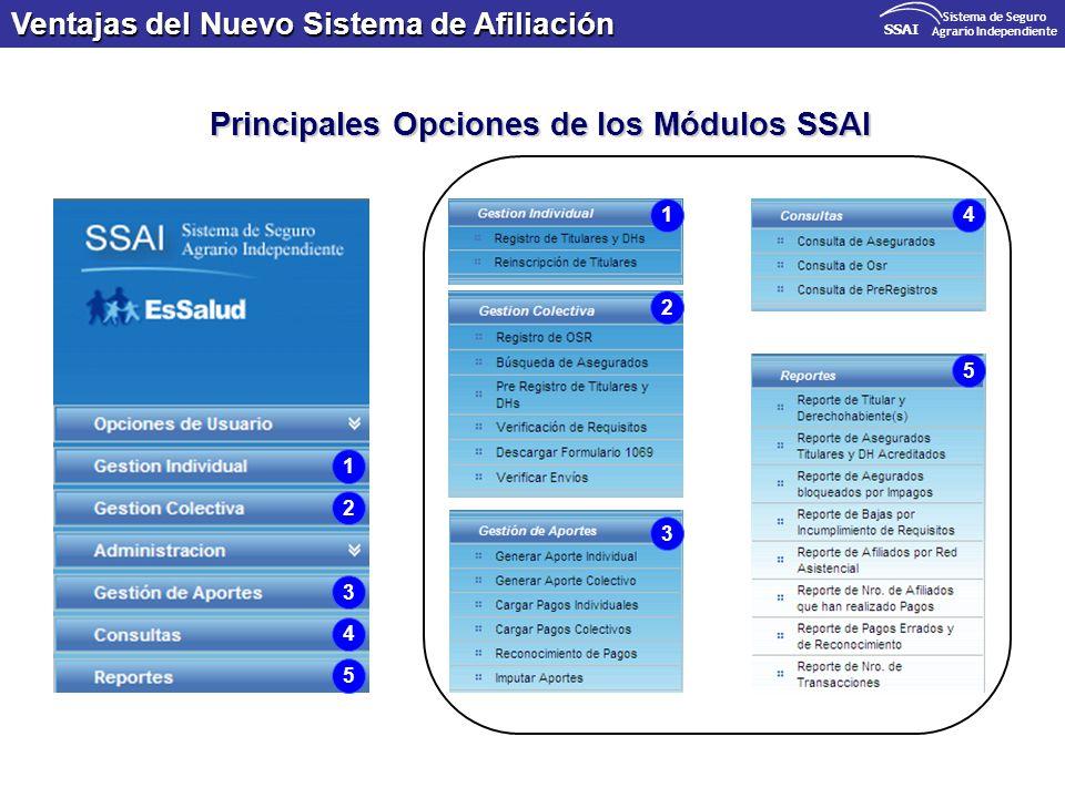 Ventajas del Nuevo Sistema de Afiliación SSAI Sistema de Seguro Agrario Independiente Principales Opciones de los Módulos SSAI 1 2 3 4 5 1 2 3 4 5