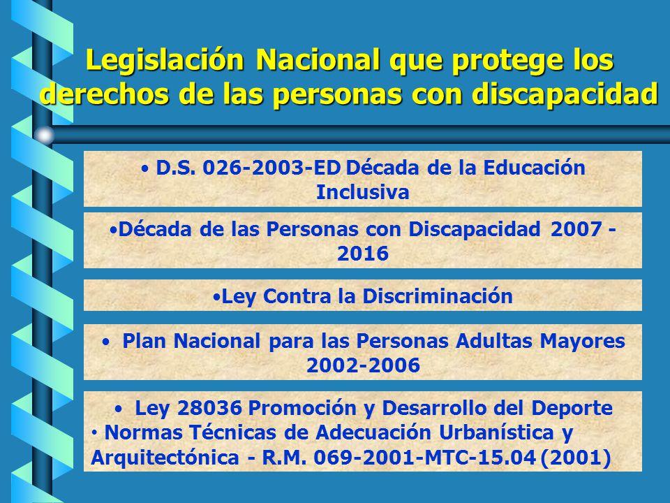 Legislación Nacional que protege los derechos de las personas con discapacidad Ley 27050 Ley General de la Persona con Discapacidad (1998) y su Modificatoria (Ley 28164).