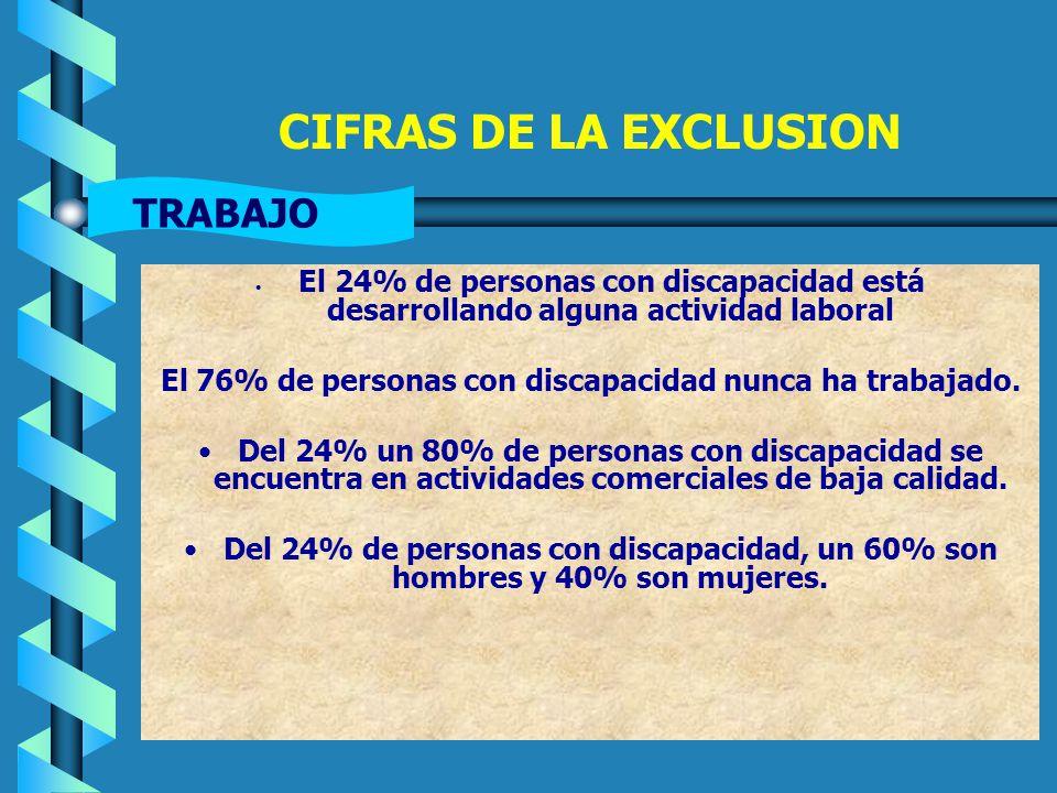 CIFRAS DE LA EXCLUSION De 784,000 en edad escolar (5 a 19 años), 42,132 se matricularon el 2006 (5%) (Minedu 2005). EDUCACION Únicamente 3% correspond