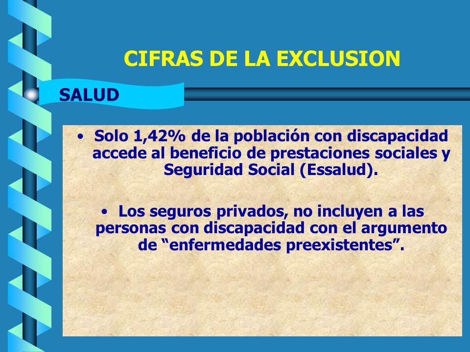CIFRAS DE LA EXCLUSION SALUD El 81% de personas con discapacidad no ha recibido nunca rehabilitación (OPS-INR, 1993). Solo 5 de cada 100 personas con