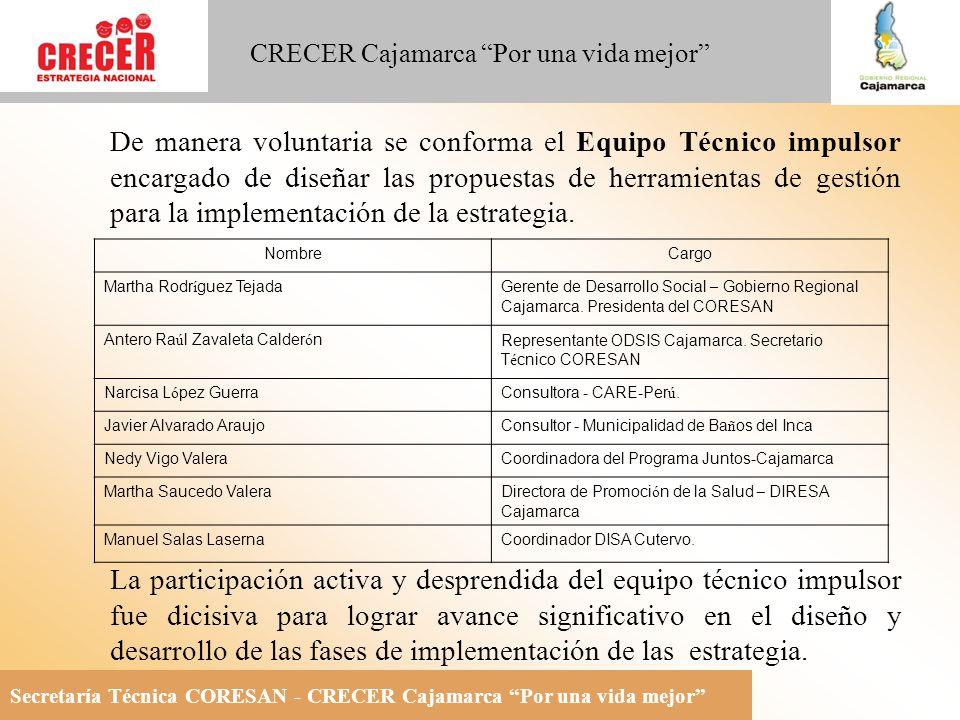 Secretaría Técnica CORESAN - CRECER Cajamarca Por una vida mejor CRECER Cajamarca Por una vida mejor De manera voluntaria se conforma el Equipo Técnico impulsor encargado de diseñar las propuestas de herramientas de gestión para la implementación de la estrategia.