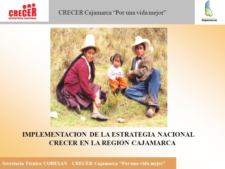 Secretaría Técnica CORESAN - CRECER Cajamarca Por una vida mejor CRECER Cajamarca Por una vida mejor GRACIAS