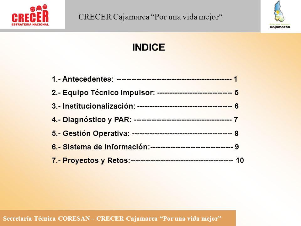 Secretaría Técnica CORESAN - CRECER Cajamarca Por una vida mejor CRECER Cajamarca Por una vida mejor 1.- Antecedentes: ---------------------------------------------- 1 2.- Equipo Técnico Impulsor: ------------------------------ 5 3.- Institucionalización: -------------------------------------- 6 4.- Diagnóstico y PAR: --------------------------------------- 7 5.- Gestión Operativa: ---------------------------------------- 8 6.- Sistema de Información:--------------------------------- 9 7.- Proyectos y Retos:----------------------------------------- 10 INDICE