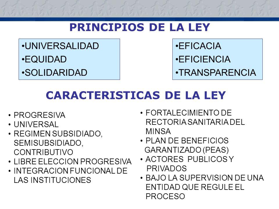 PRINCIPIOS DE LA LEY UNIVERSALIDAD EQUIDAD SOLIDARIDAD EFICACIA EFICIENCIA TRANSPARENCIA CARACTERISTICAS DE LA LEY PROGRESIVA UNIVERSAL REGIMEN SUBSIDIADO, SEMISUBSIDIADO, CONTRIBUTIVO LIBRE ELECCION PROGRESIVA INTEGRACION FUNCIONAL DE LAS INSTITUCIONES FORTALECIMIENTO DE RECTORIA SANITARIA DEL MINSA PLAN DE BENEFICIOS GARANTIZADO (PEAS) ACTORES PUBLICOS Y PRIVADOS BAJO LA SUPERVISION DE UNA ENTIDAD QUE REGULE EL PROCESO